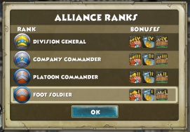 Alliance Ranks