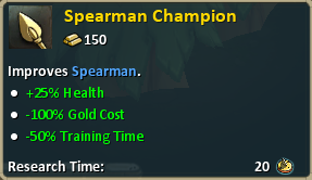 Spearman Champion