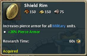Shield Rim